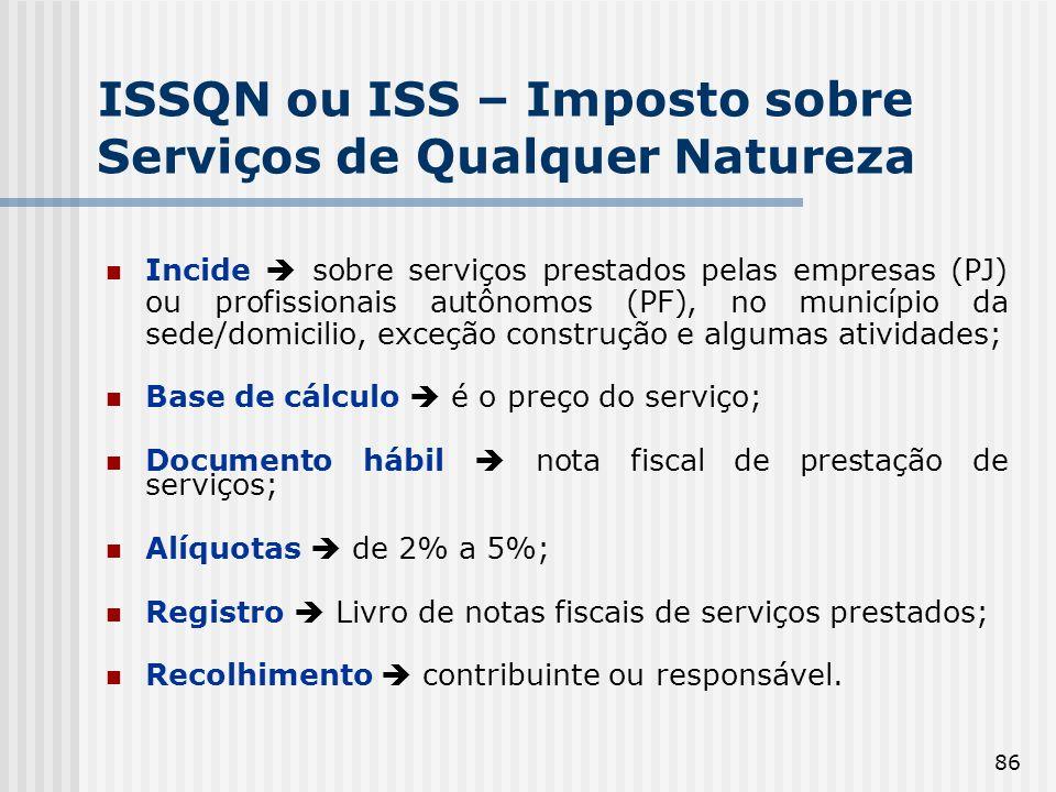ISSQN ou ISS – Imposto sobre Serviços de Qualquer Natureza