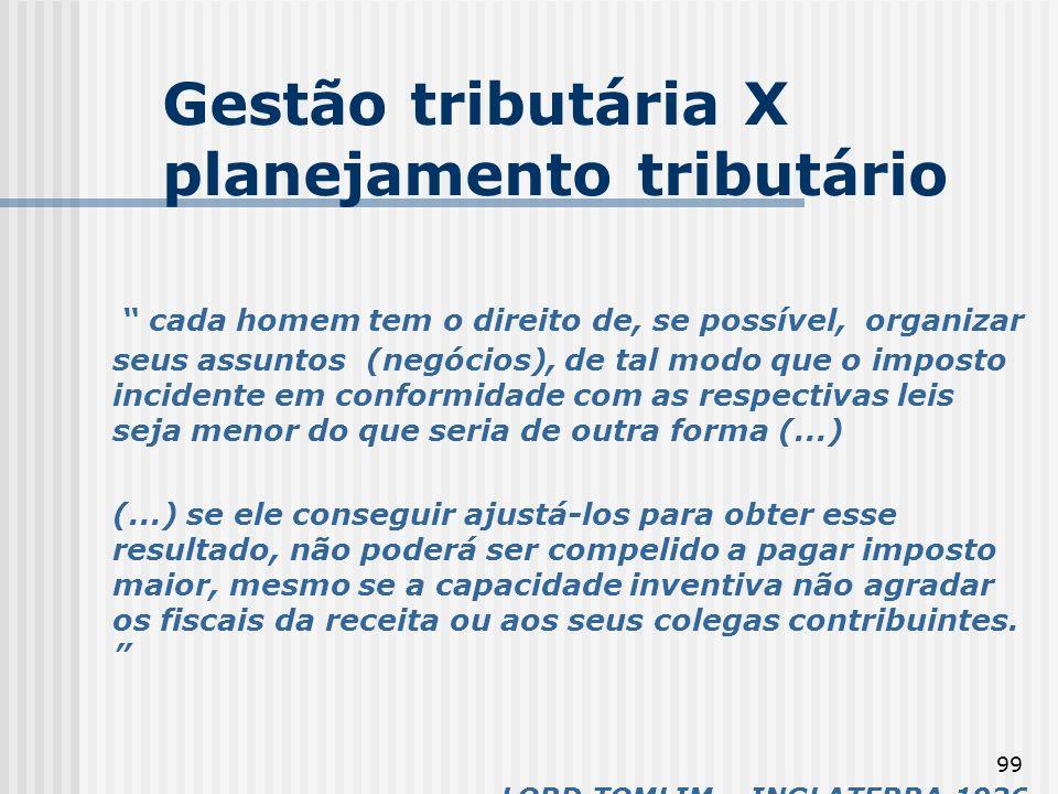 Gestão tributária X planejamento tributário