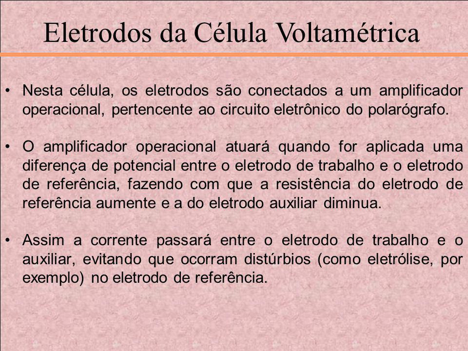 Eletrodos da Célula Voltamétrica