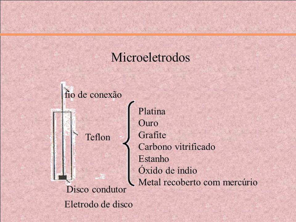 Microeletrodos fio de conexão Platina Ouro Grafite Carbono vitrificado