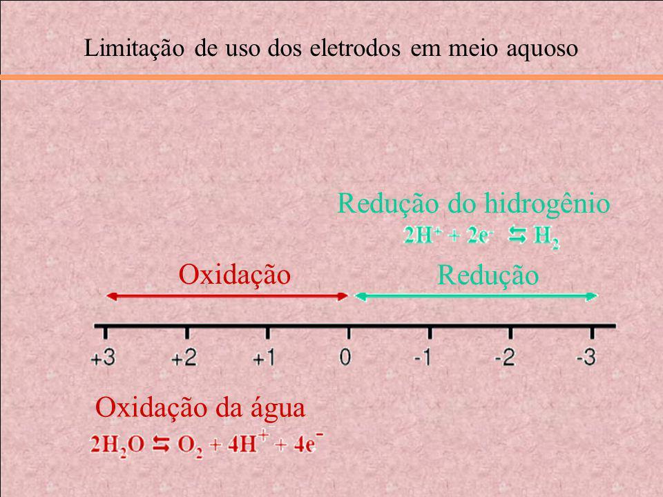 Redução do hidrogênio Oxidação Redução Oxidação da água