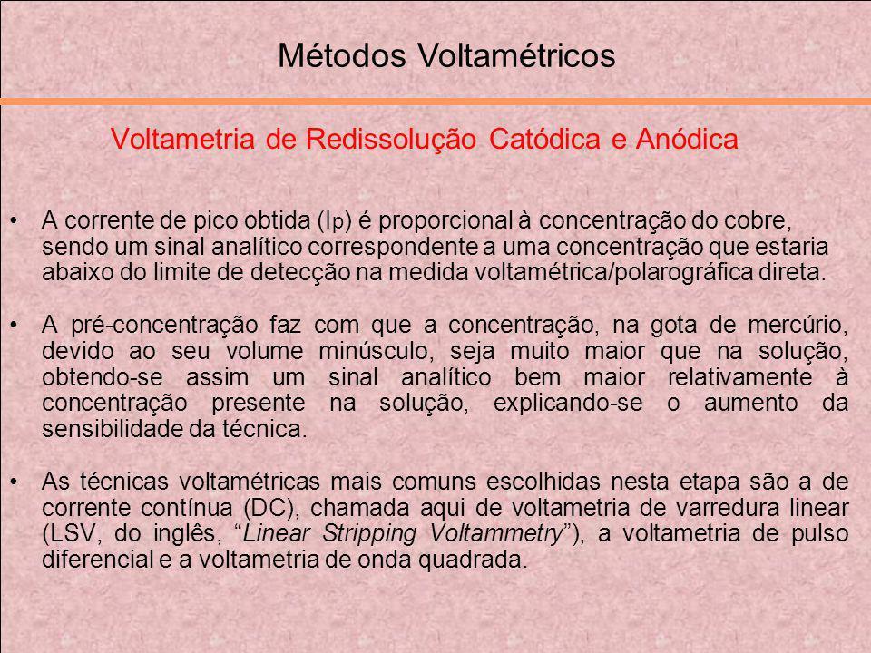 Voltametria de Redissolução Catódica e Anódica