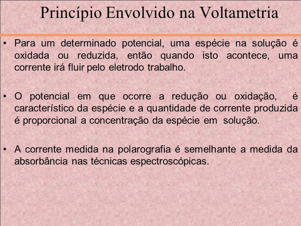 Princípio Envolvido na Voltametria