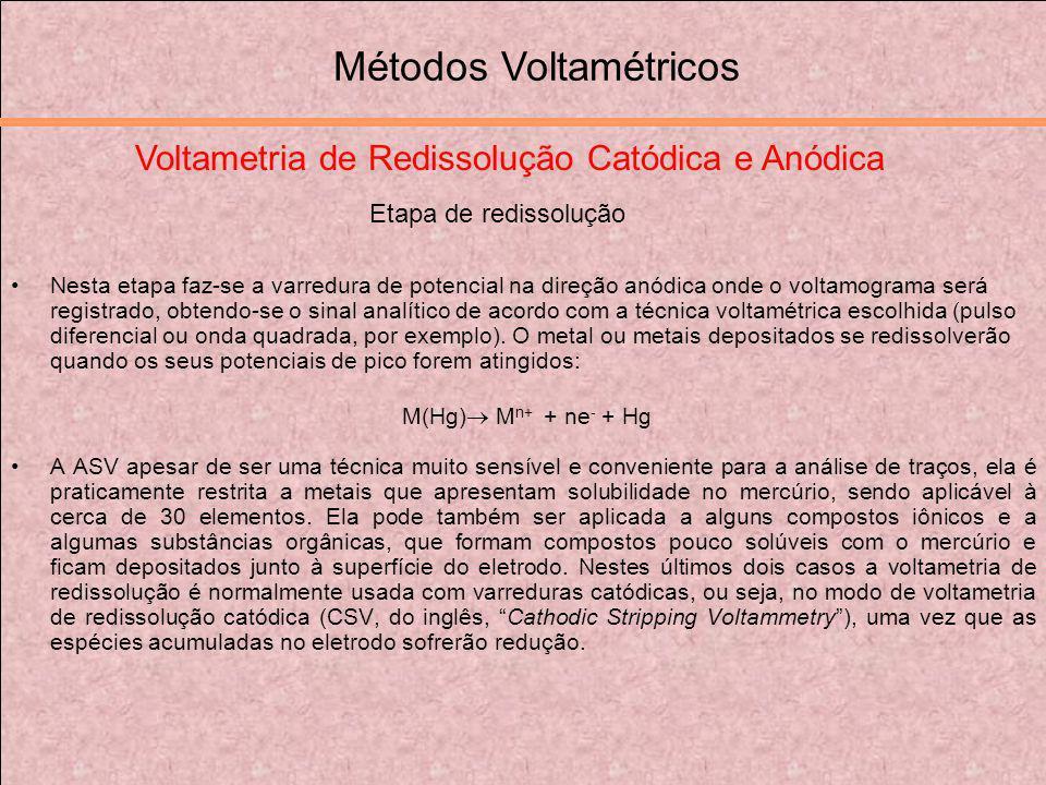 Métodos Voltamétricos