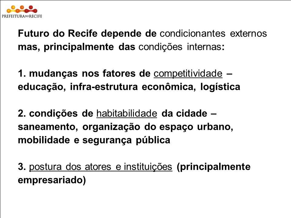 Futuro do Recife depende de condicionantes externos mas, principalmente das condições internas: 1.