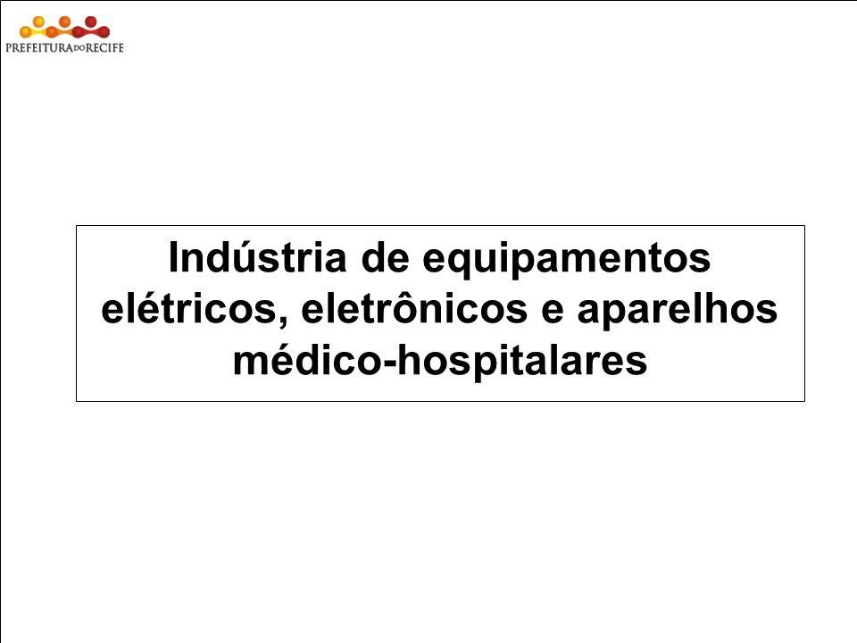 Indústria de equipamentos elétricos, eletrônicos e aparelhos médico-hospitalares