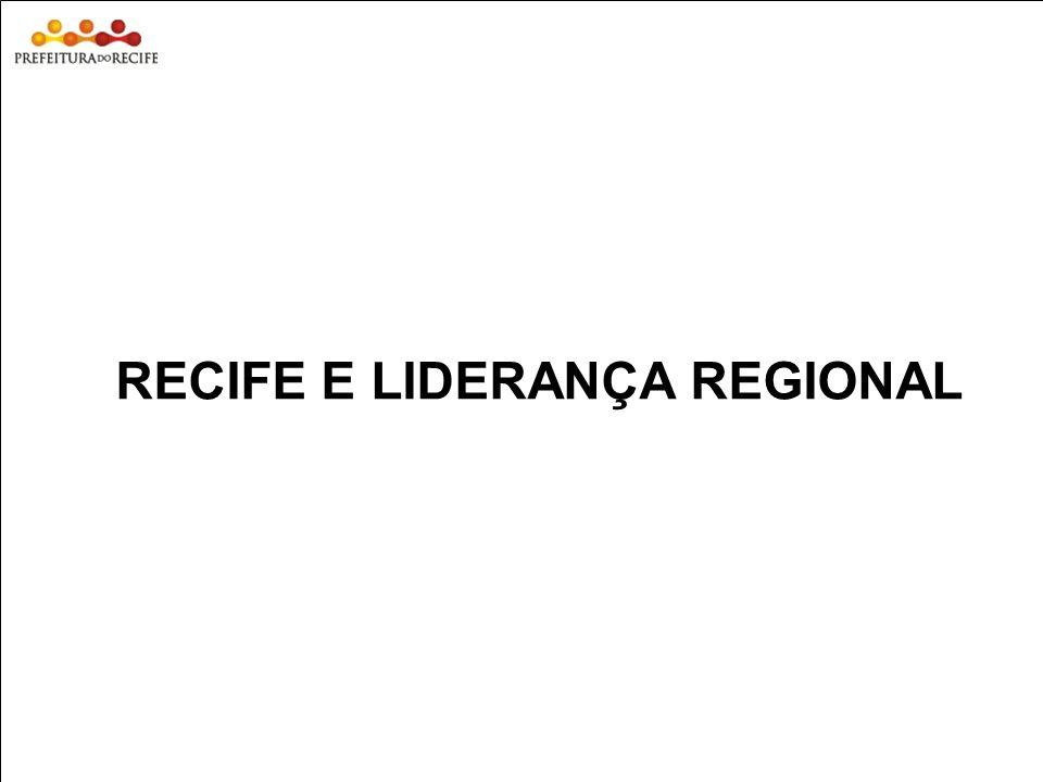 RECIFE E LIDERANÇA REGIONAL