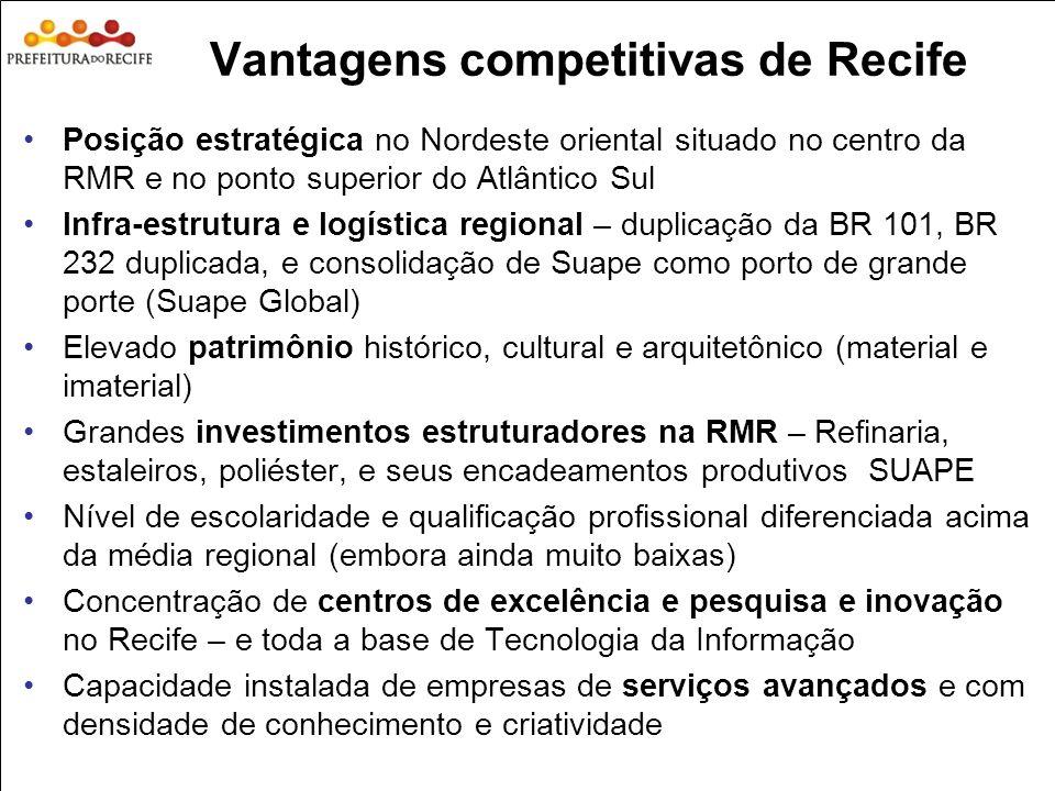 Vantagens competitivas de Recife
