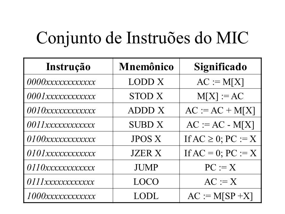 Conjunto de Instruões do MIC