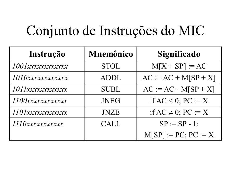 Conjunto de Instruções do MIC