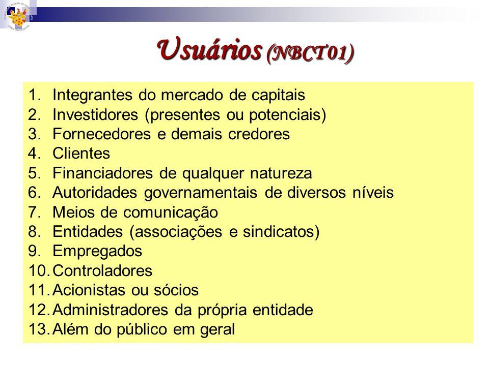 Usuários (NBCT 01) Integrantes do mercado de capitais
