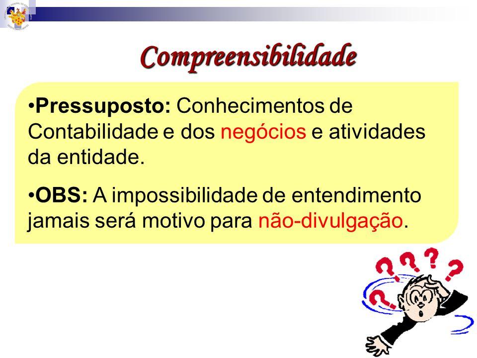Compreensibilidade Pressuposto: Conhecimentos de Contabilidade e dos negócios e atividades da entidade.