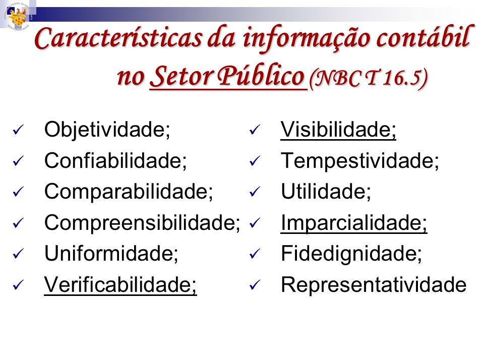 Características da informação contábil no Setor Público (NBC T 16.5)