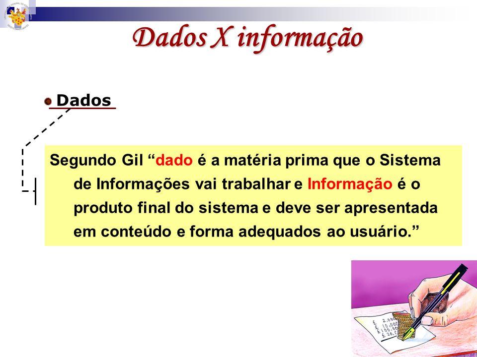 Dados X informação Dados.