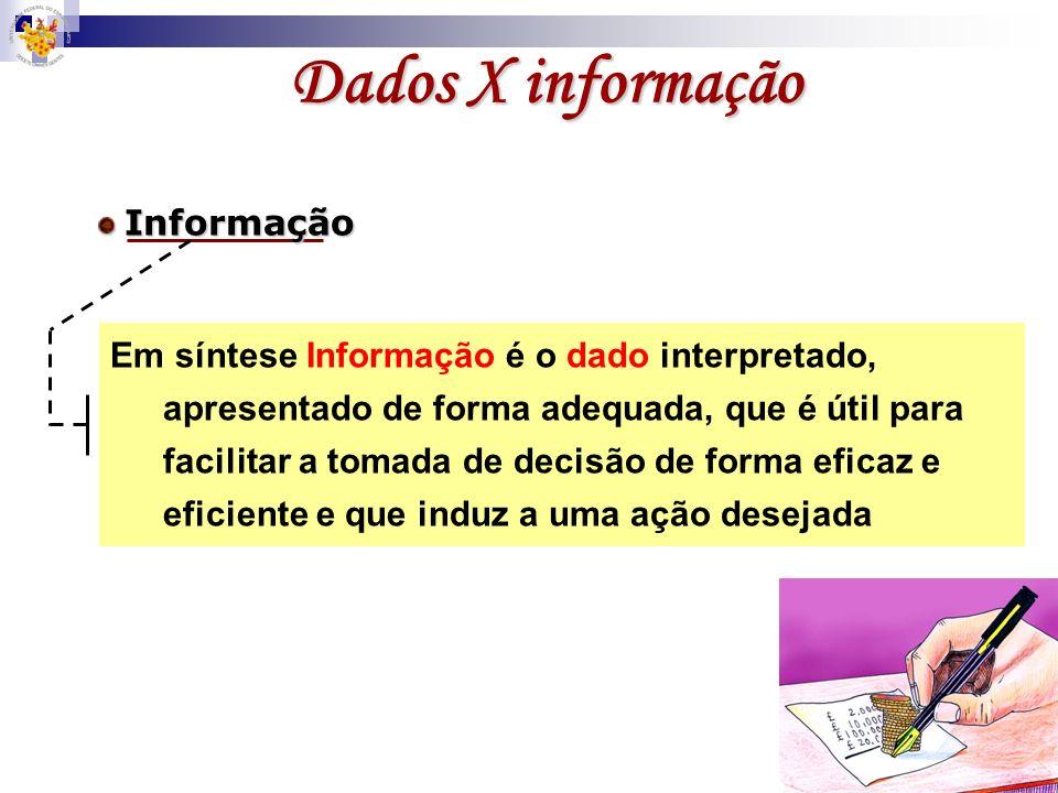 Dados X informação Informação.