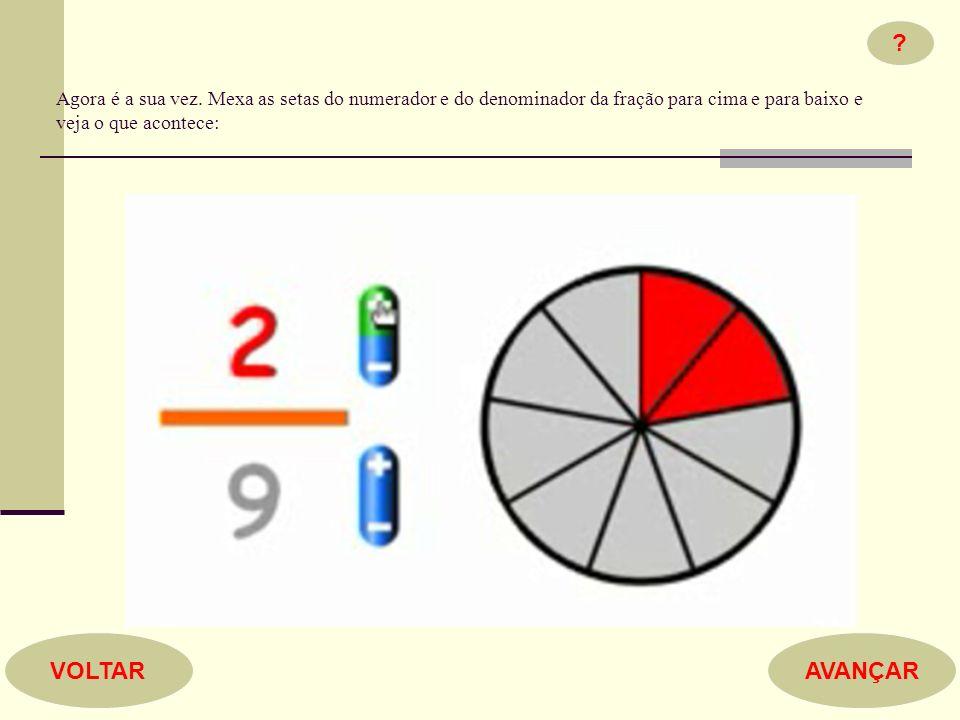 Agora é a sua vez. Mexa as setas do numerador e do denominador da fração para cima e para baixo e veja o que acontece: