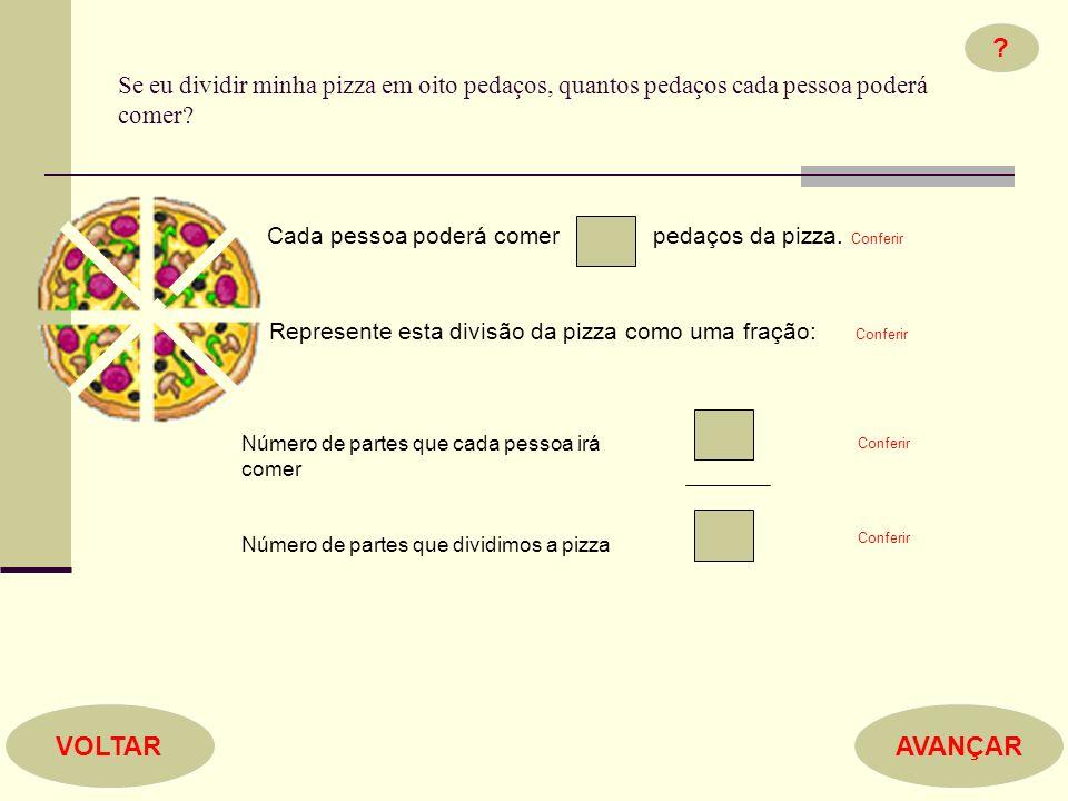 Se eu dividir minha pizza em oito pedaços, quantos pedaços cada pessoa poderá comer