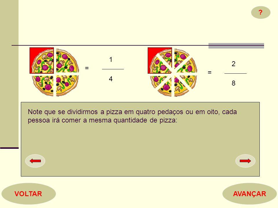 1. 2. = = 4. 8. Note que se dividirmos a pizza em quatro pedaços ou em oito, cada pessoa irá comer a mesma quantidade de pizza:
