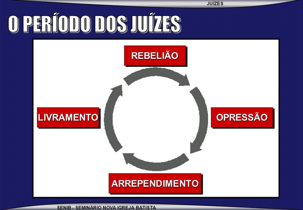 O PERÍODO DOS JUÍZES REBELIÃO LIVRAMENTO OPRESSÃO ARREPENDIMENTO