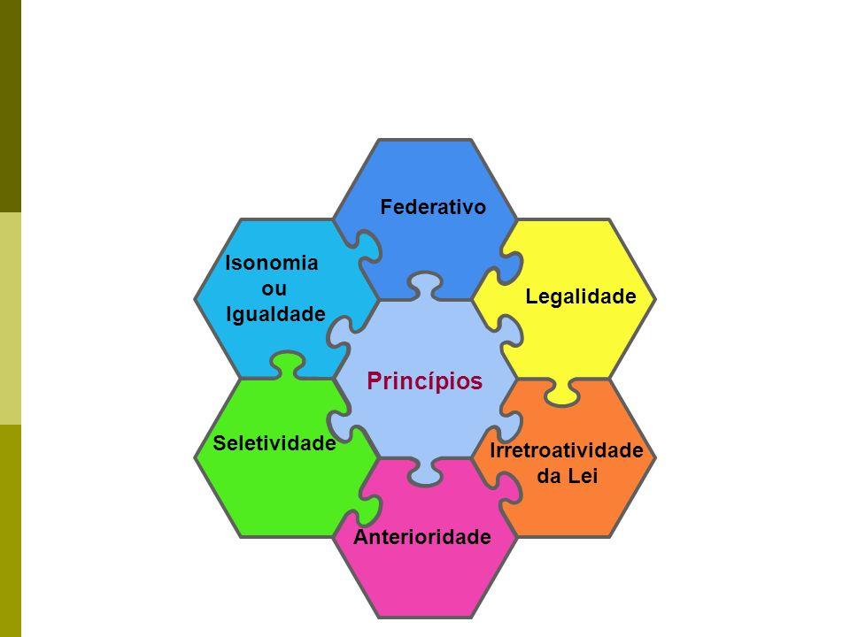 Princípios Federativo Isonomia ou Igualdade Legalidade Seletividade