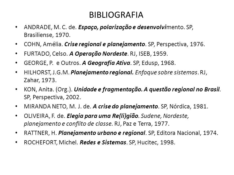 BIBLIOGRAFIAANDRADE, M. C. de. Espaço, polarização e desenvolvimento. SP, Brasiliense, 1970.