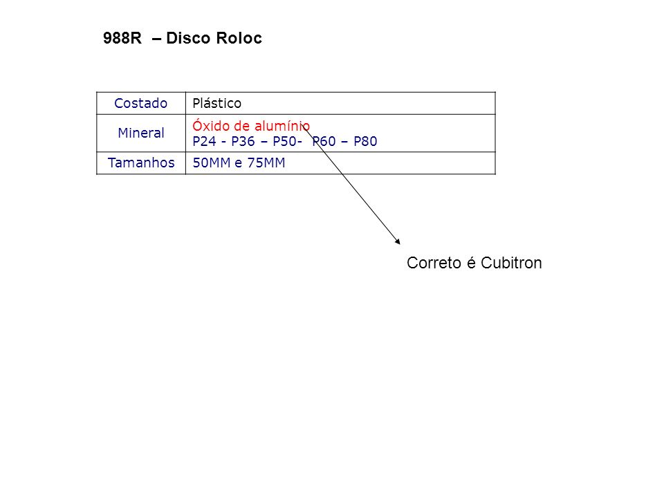 988R – Disco Roloc Correto é Cubitron Costado Plástico Mineral