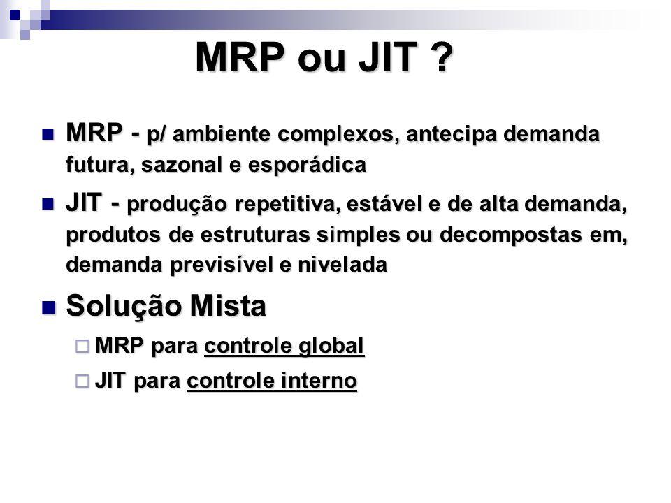 MRP ou JIT Solução Mista