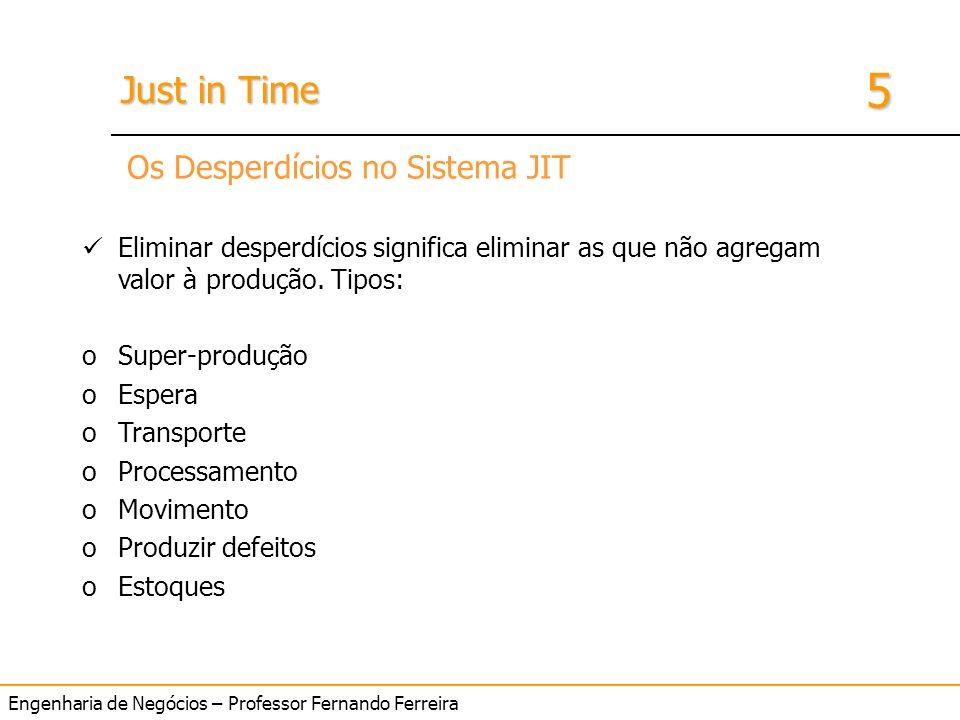 Os Desperdícios no Sistema JIT