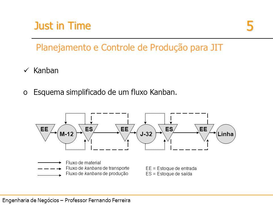 Planejamento e Controle de Produção para JIT
