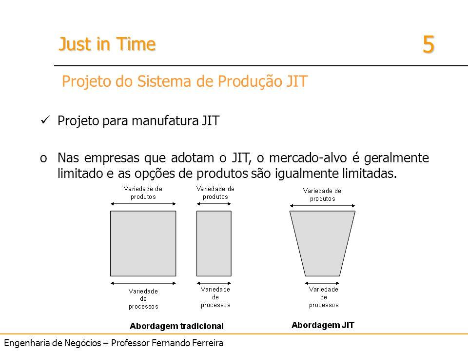 Projeto do Sistema de Produção JIT