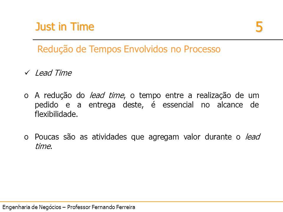 Redução de Tempos Envolvidos no Processo