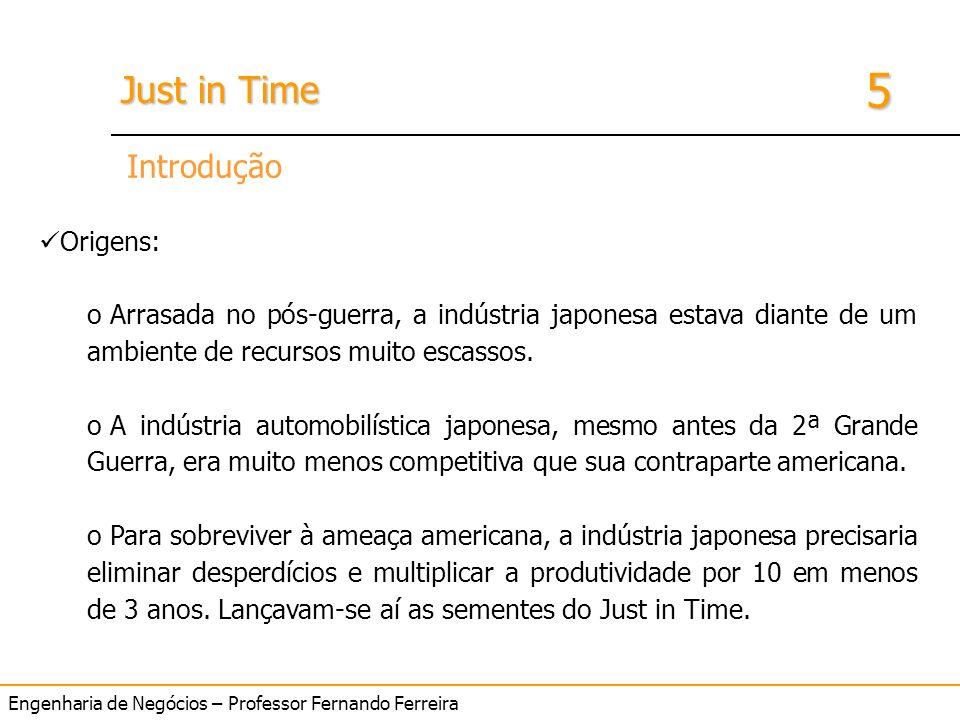 Introdução Origens: Arrasada no pós-guerra, a indústria japonesa estava diante de um ambiente de recursos muito escassos.