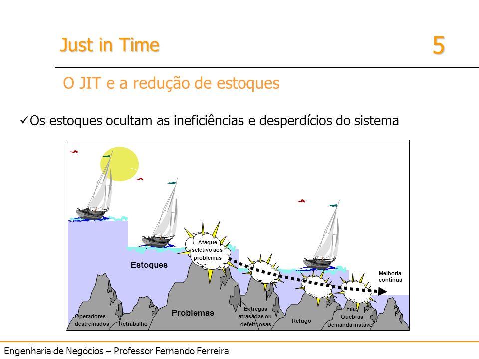 O JIT e a redução de estoques