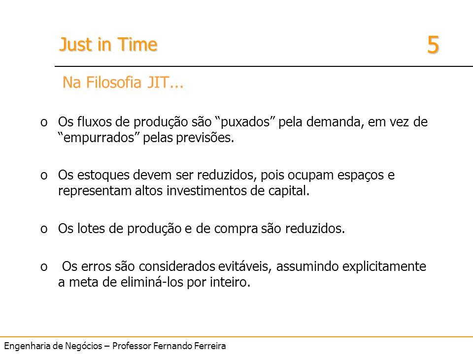 Na Filosofia JIT...Os fluxos de produção são puxados pela demanda, em vez de empurrados pelas previsões.