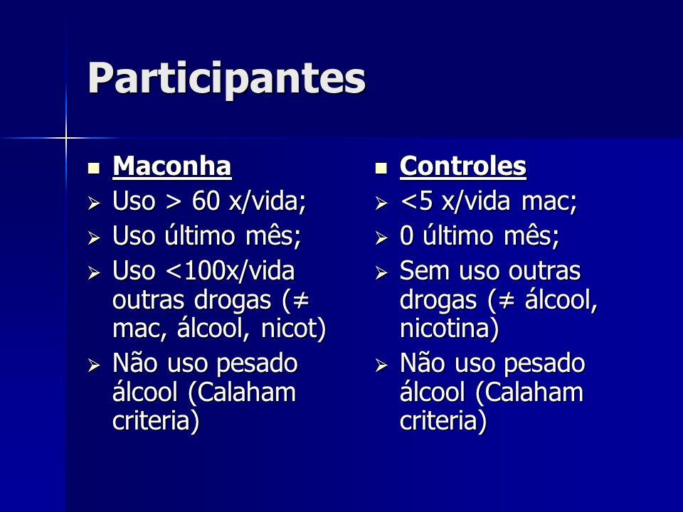 Participantes Maconha Uso > 60 x/vida; Uso último mês;