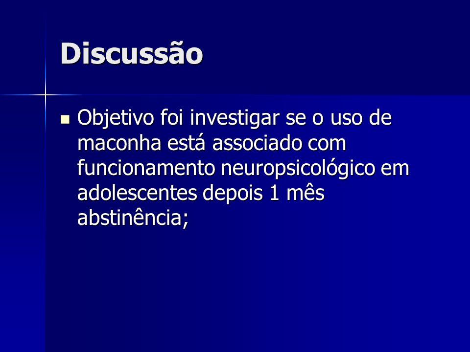 DiscussãoObjetivo foi investigar se o uso de maconha está associado com funcionamento neuropsicológico em adolescentes depois 1 mês abstinência;