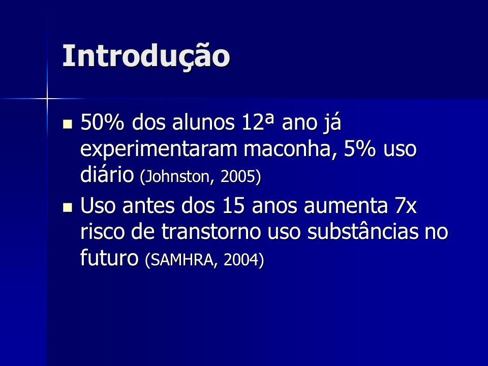 Introdução 50% dos alunos 12ª ano já experimentaram maconha, 5% uso diário (Johnston, 2005)