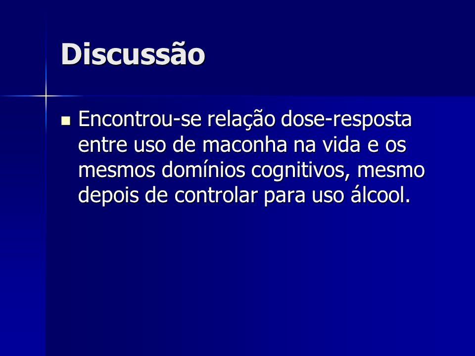 DiscussãoEncontrou-se relação dose-resposta entre uso de maconha na vida e os mesmos domínios cognitivos, mesmo depois de controlar para uso álcool.