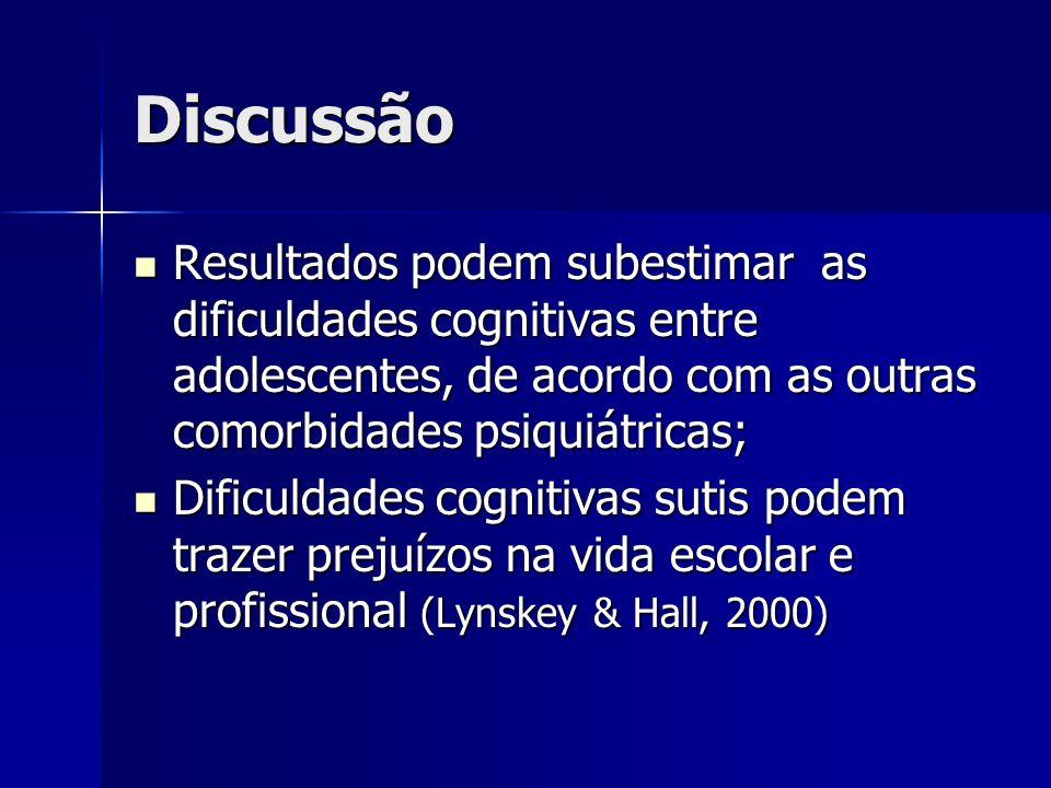 Discussão Resultados podem subestimar as dificuldades cognitivas entre adolescentes, de acordo com as outras comorbidades psiquiátricas;