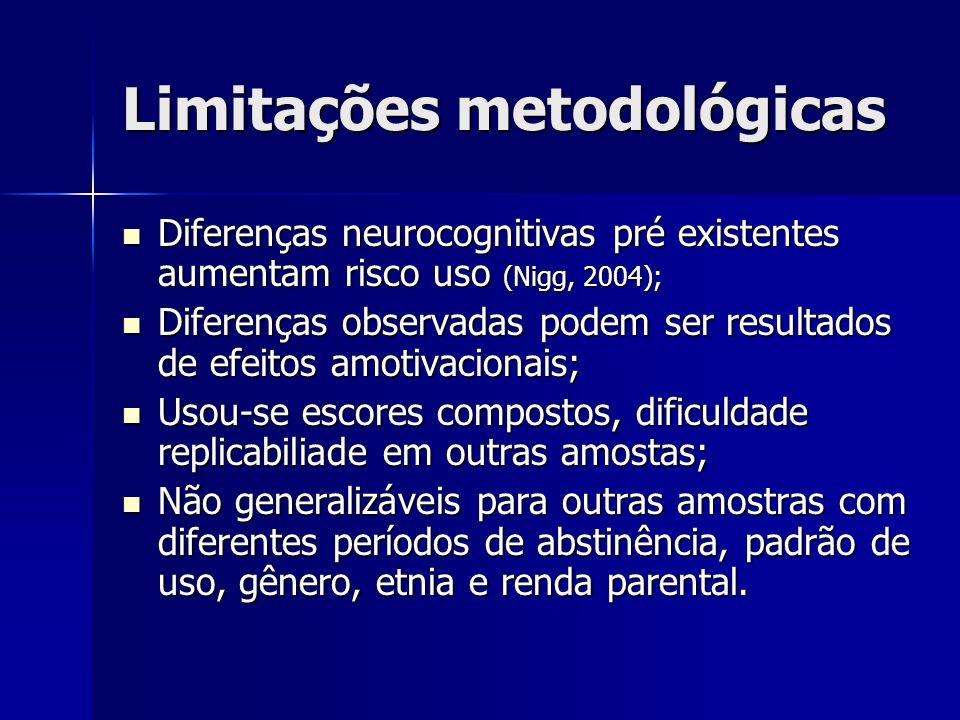 Limitações metodológicas