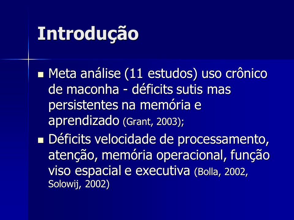 Introdução Meta análise (11 estudos) uso crônico de maconha - déficits sutis mas persistentes na memória e aprendizado (Grant, 2003);