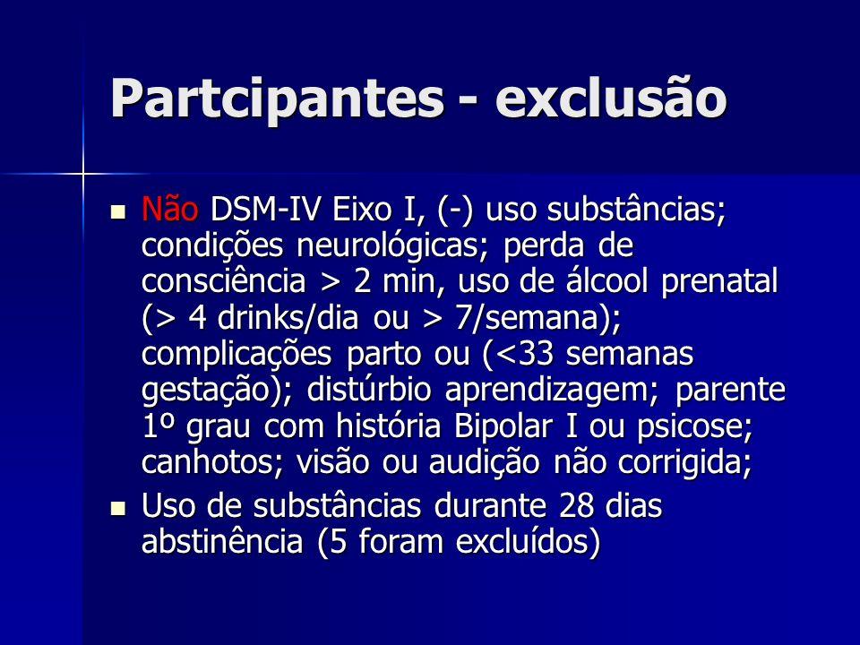 Partcipantes - exclusão