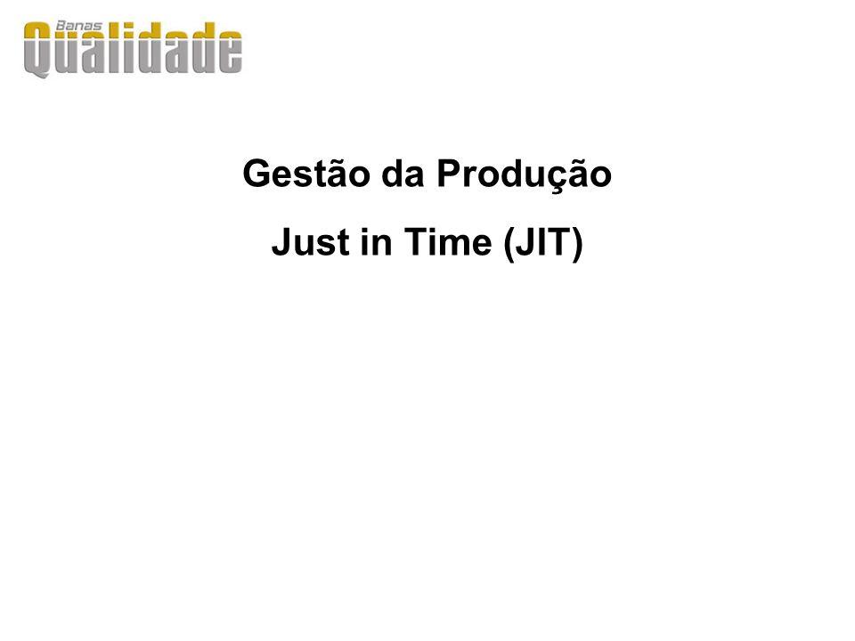 Gestão da Produção Just in Time (JIT)