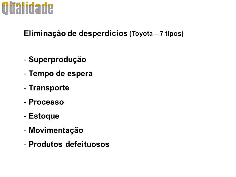 Eliminação de desperdícios (Toyota – 7 tipos)