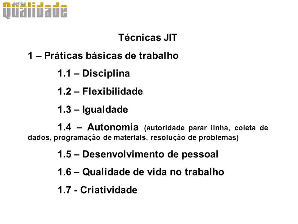Técnicas JIT 1 – Práticas básicas de trabalho. 1.1 – Disciplina. 1.2 – Flexibilidade. 1.3 – Igualdade.