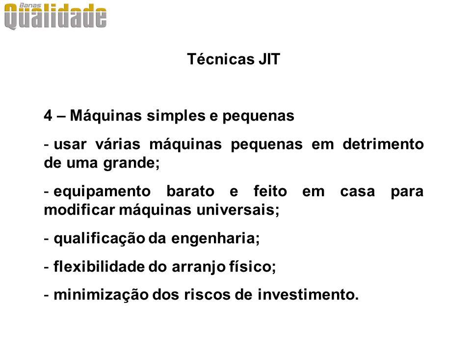 Técnicas JIT 4 – Máquinas simples e pequenas. usar várias máquinas pequenas em detrimento de uma grande;