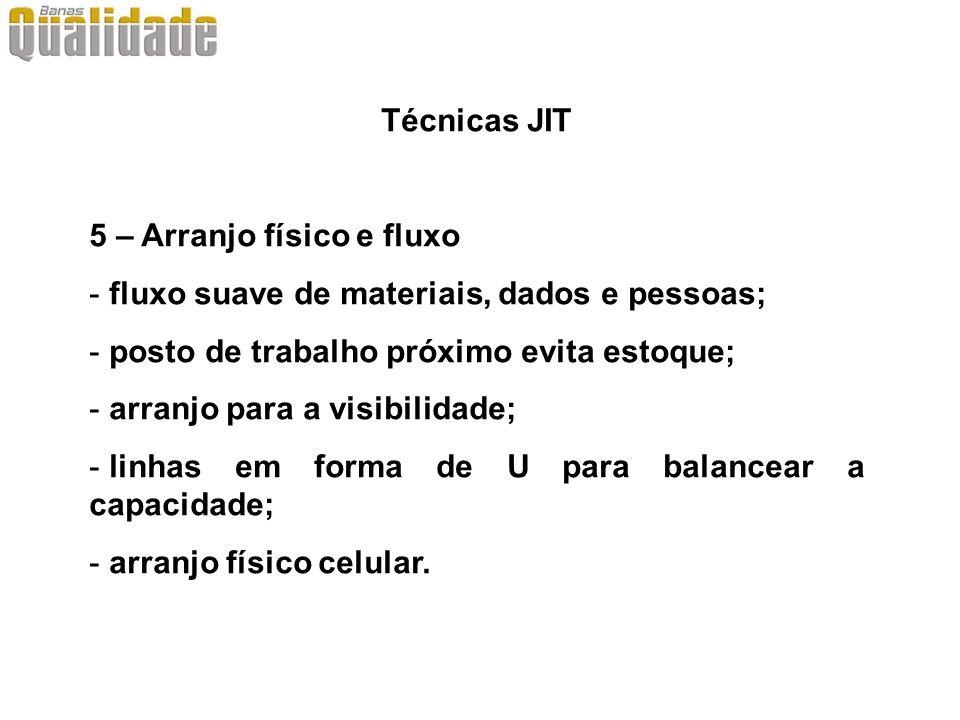 Técnicas JIT 5 – Arranjo físico e fluxo. fluxo suave de materiais, dados e pessoas; posto de trabalho próximo evita estoque;
