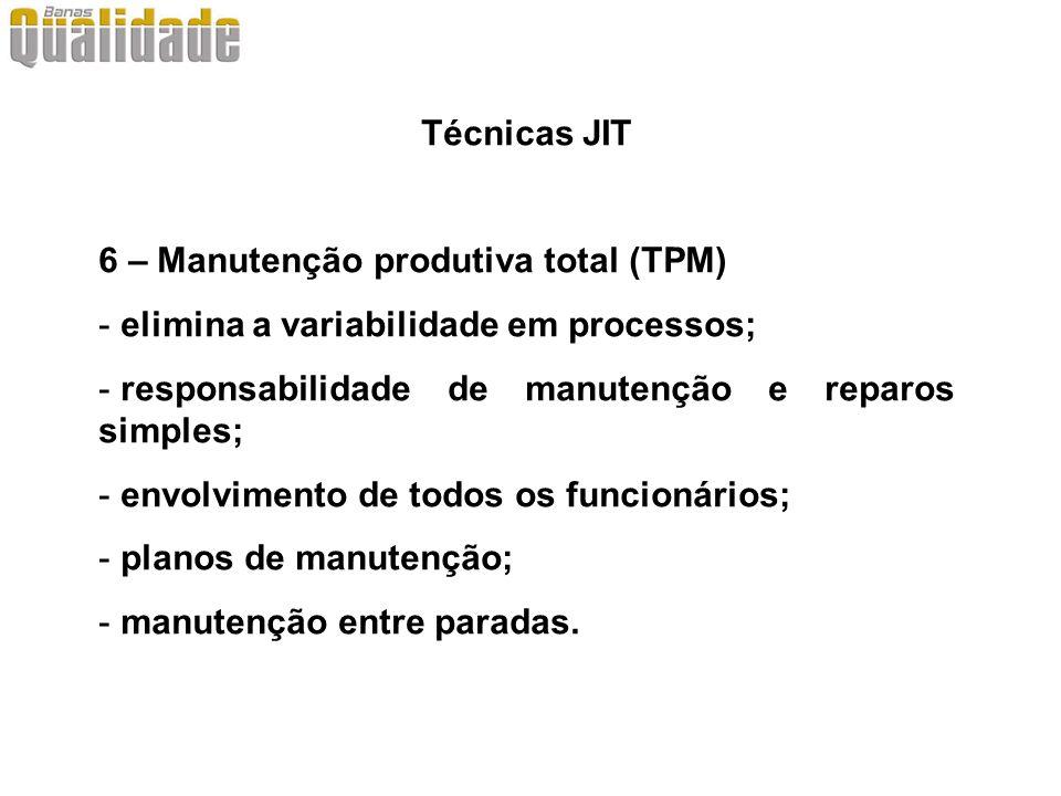 Técnicas JIT 6 – Manutenção produtiva total (TPM) elimina a variabilidade em processos; responsabilidade de manutenção e reparos simples;