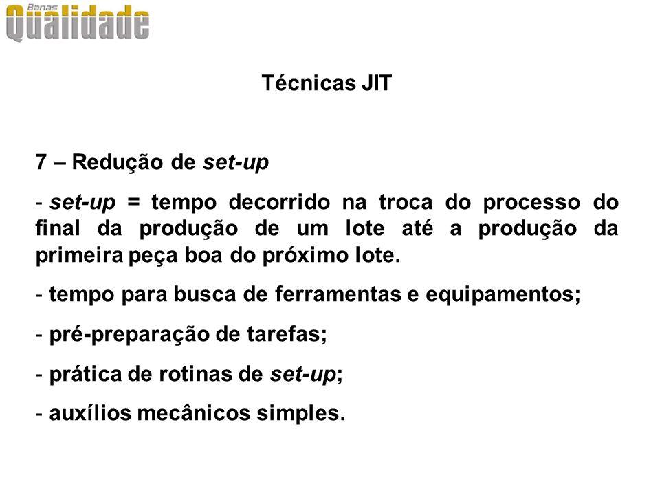 Técnicas JIT 7 – Redução de set-up.