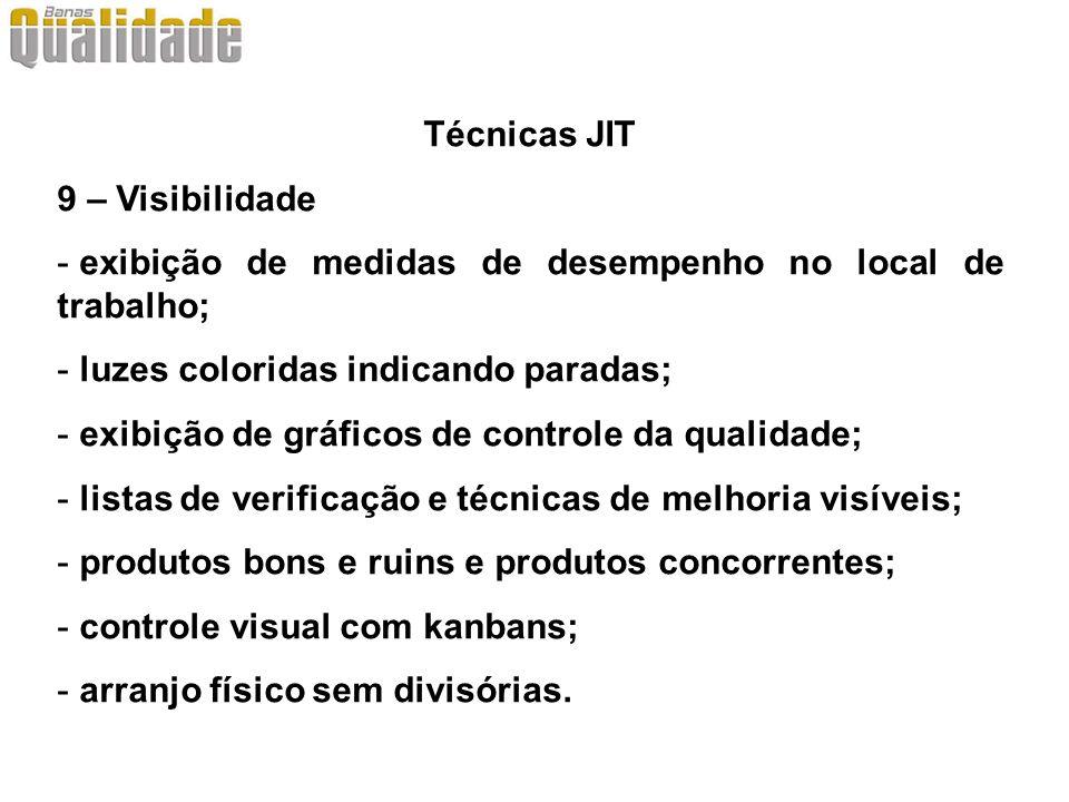 Técnicas JIT 9 – Visibilidade. exibição de medidas de desempenho no local de trabalho; luzes coloridas indicando paradas;